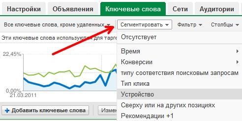 Сегментация статистики